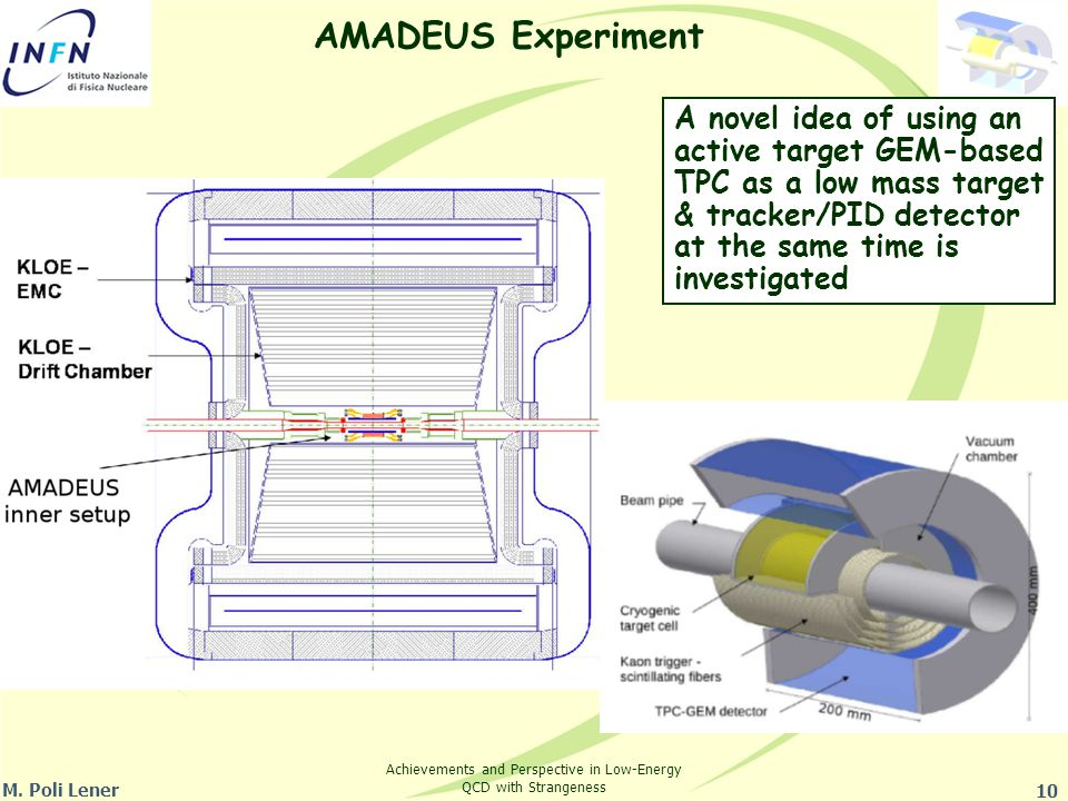10 AMADEUS Experiment A novel idea of using an active target GEM-based TPC as a low mass target & tracker/PID detector at the same time is investigated Achievements and Perspective in Low-Energy QCD with Strangeness