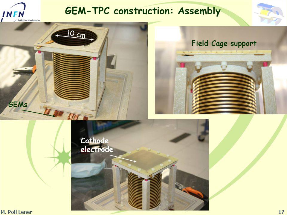 M. Poli Lener17 GEM-TPC construction: Assembly Cathode electrode GEMs Field Cage support 10 cm