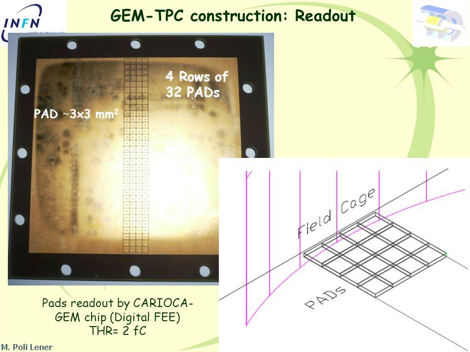 M. Poli Lener18 PAD  3x3 mm 2 4 Rows of 32 PADs GEM-TPC construction: Readout Pads readout by CARIOCA- GEM chip (Digital FEE) THR= 2 fC