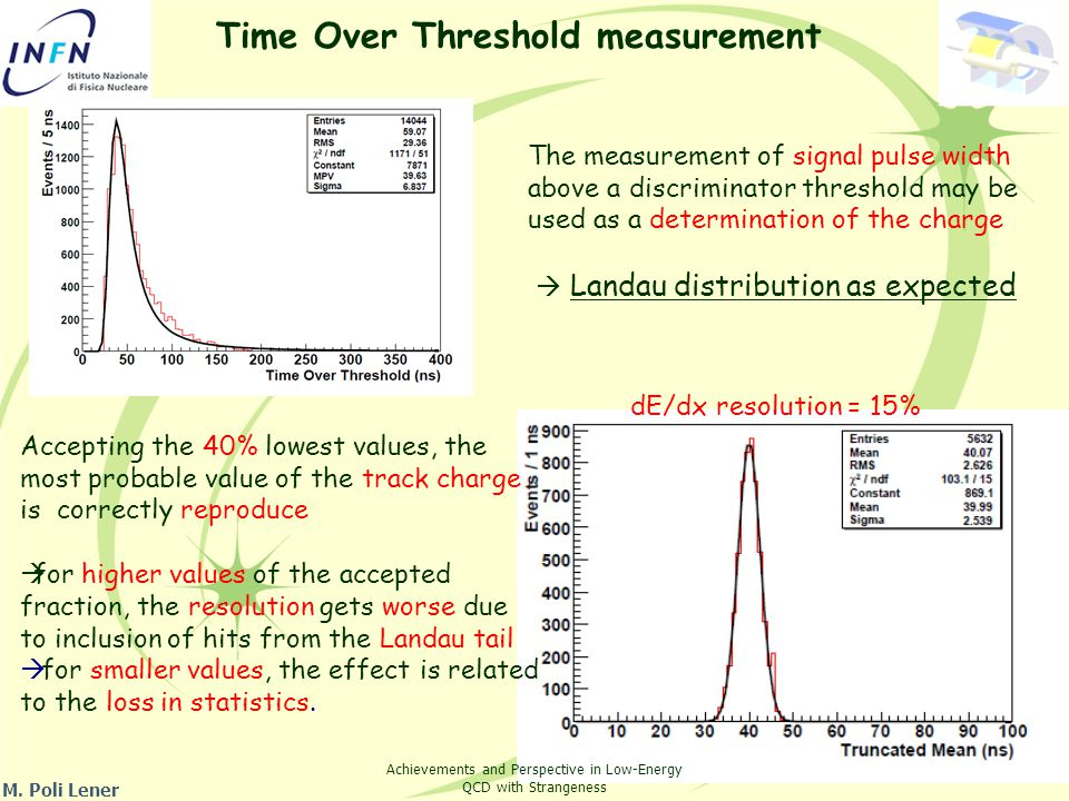 Time Over Threshold measurement The measurement of signal pulse width above a discriminator threshold may be used as a determination of the charge  Landau distribution as expected Accepting the 40% lowest values, the most probable value of the track charge is correctly reproduce  for higher values of the accepted fraction, the resolution gets worse due to inclusion of hits from the Landau tail  for smaller values, the effect is related to the loss in statistics.