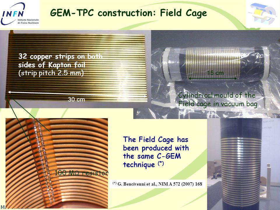 M. Poli Lener36 GEM-TPC construction: Field Cage 30 cm 15 cm 100 M  resistor 32 copper strips on both sides of Kapton foil (strip pitch 2.5 mm) Cylin