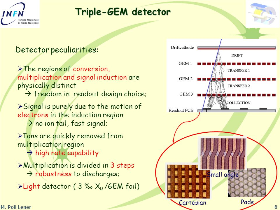 M. Poli Lener8 Pads Detector peculiarities:  The regions of conversion, multiplication and signal induction are physically distinct  freedom in read