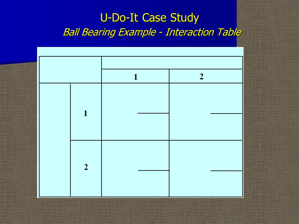 U-Do-It Case Study Ball Bearing Example - Interaction Table