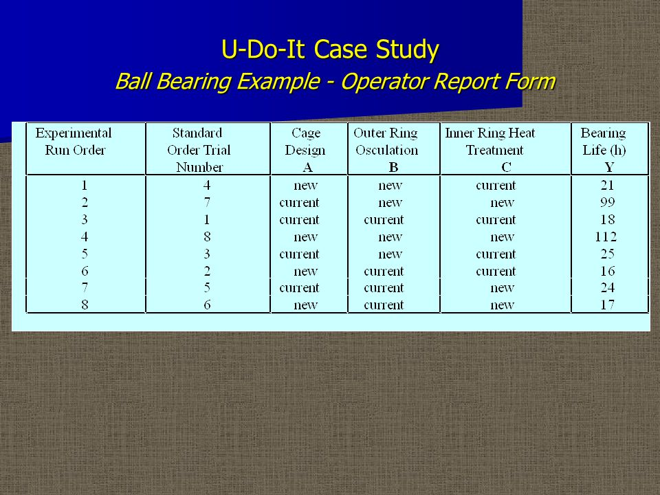 U-Do-It Case Study Ball Bearing Example - Operator Report Form