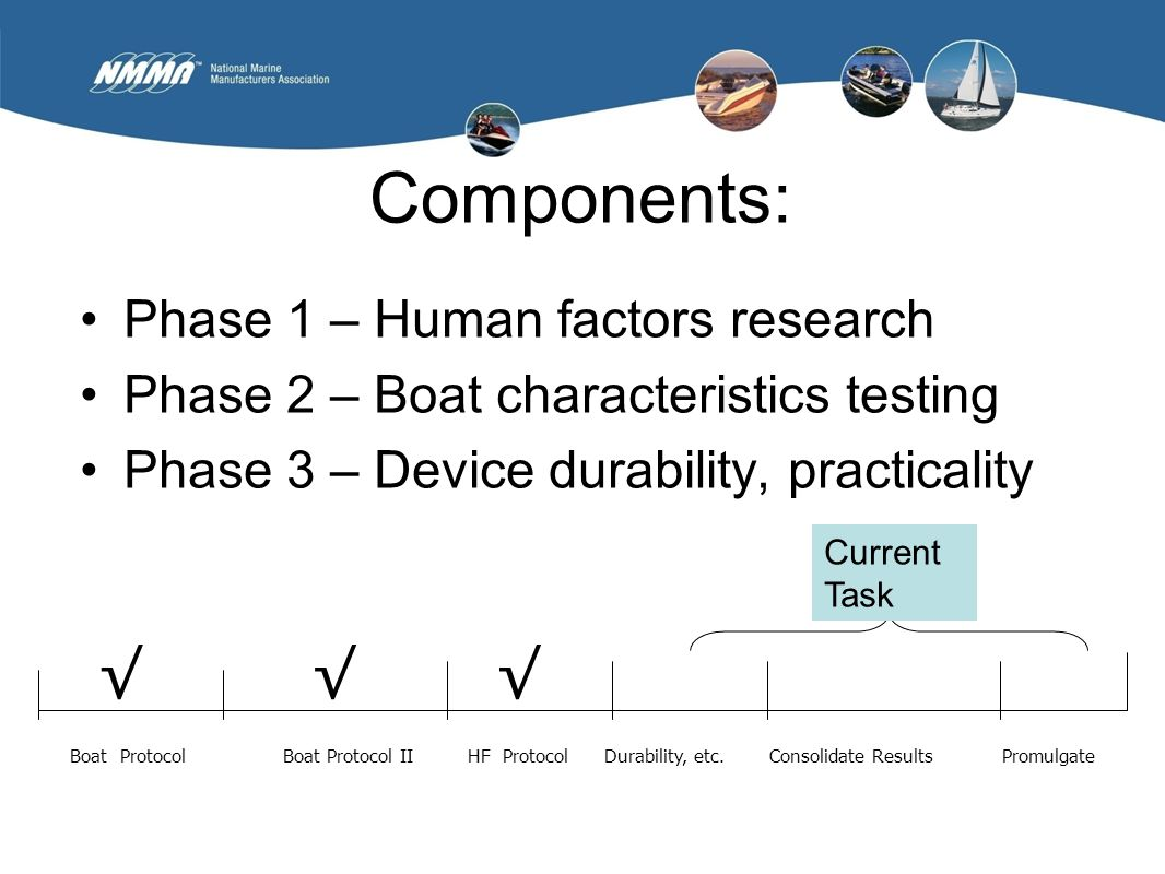 Components: Phase 1 – Human factors research Phase 2 – Boat characteristics testing Phase 3 – Device durability, practicality Boat ProtocolBoat Protocol IIHF ProtocolDurability, etc.Consolidate ResultsPromulgate √√√ Current Task