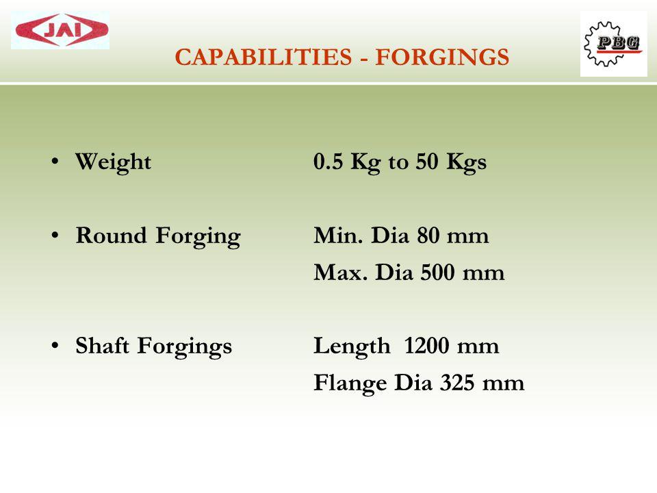 CAPABILITIES - FORGINGS Weight 0.5 Kg to 50 Kgs Round ForgingMin. Dia 80 mm Max. Dia 500 mm Shaft ForgingsLength 1200 mm Flange Dia 325 mm