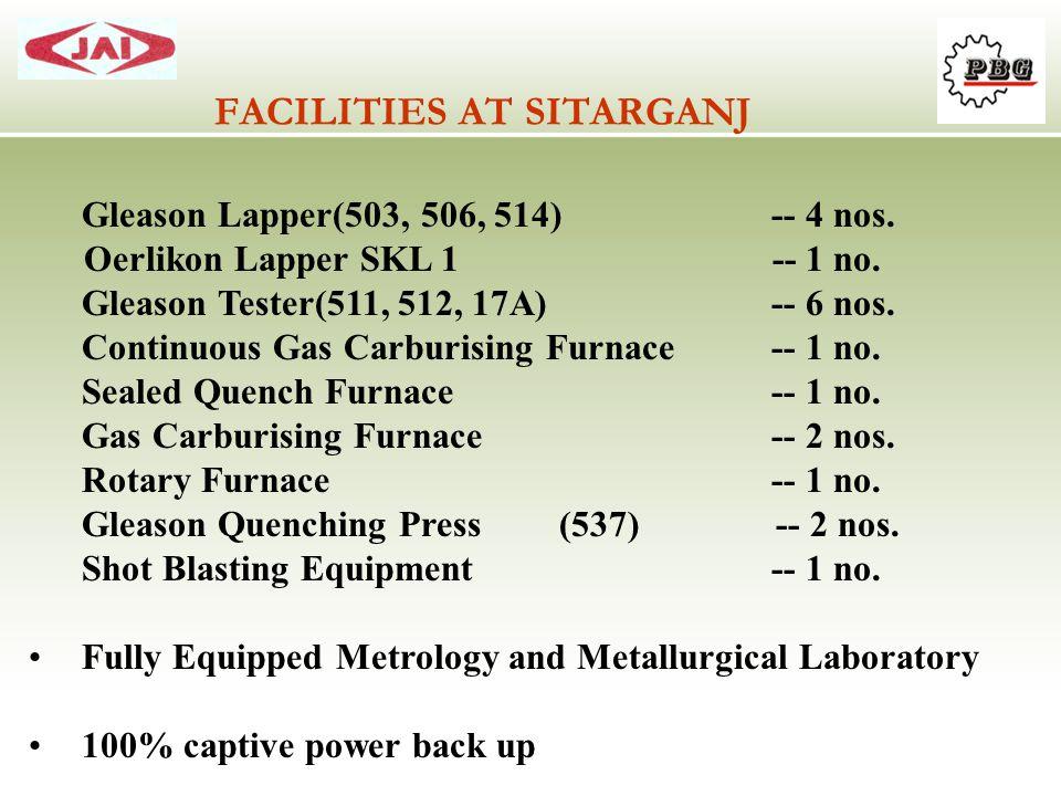 FACILITIES AT SITARGANJ Gleason Lapper(503, 506, 514)-- 4 nos. Oerlikon Lapper SKL 1 -- 1 no. Gleason Tester(511, 512, 17A)-- 6 nos. Continuous Gas Ca