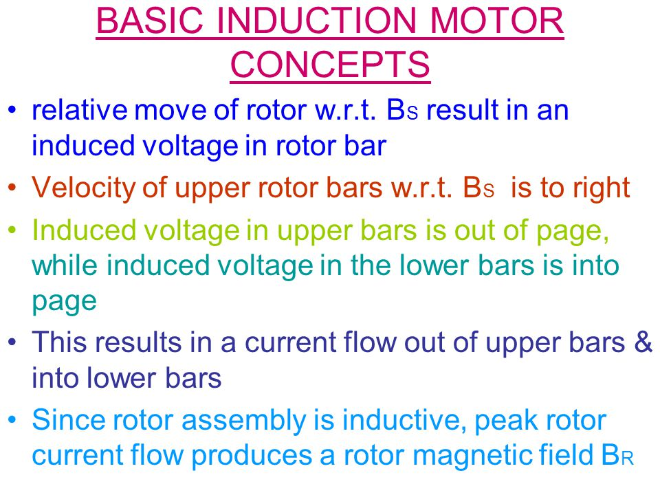 BASIC INDUCTION MOTOR CONCEPTS relative move of rotor w.r.t. B S result in an induced voltage in rotor bar Velocity of upper rotor bars w.r.t. B S is