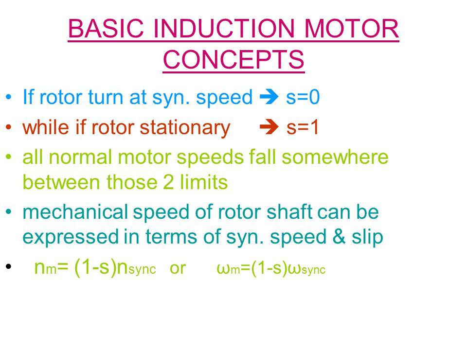 BASIC INDUCTION MOTOR CONCEPTS If rotor turn at syn.