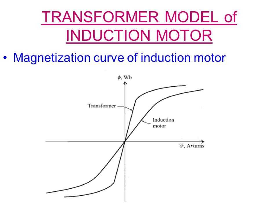 TRANSFORMER MODEL of INDUCTION MOTOR Magnetization curve of induction motor