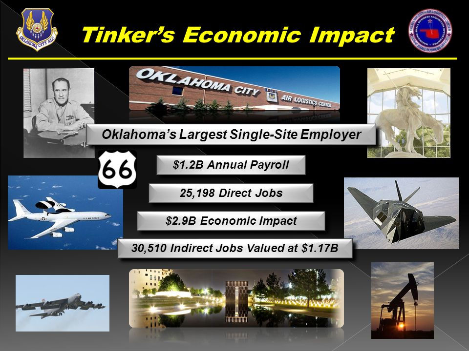 Oklahoma's Largest Single-Site Employer $1.2B Annual Payroll 25,198 Direct Jobs $2.9B Economic Impact 30,510 Indirect Jobs Valued at $1.17B