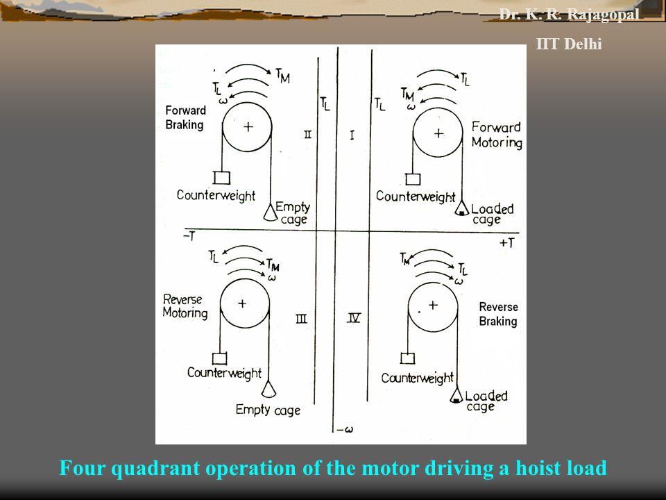 Four quadrant operation of the motor driving a hoist load Dr. K. R. Rajagopal IIT Delhi