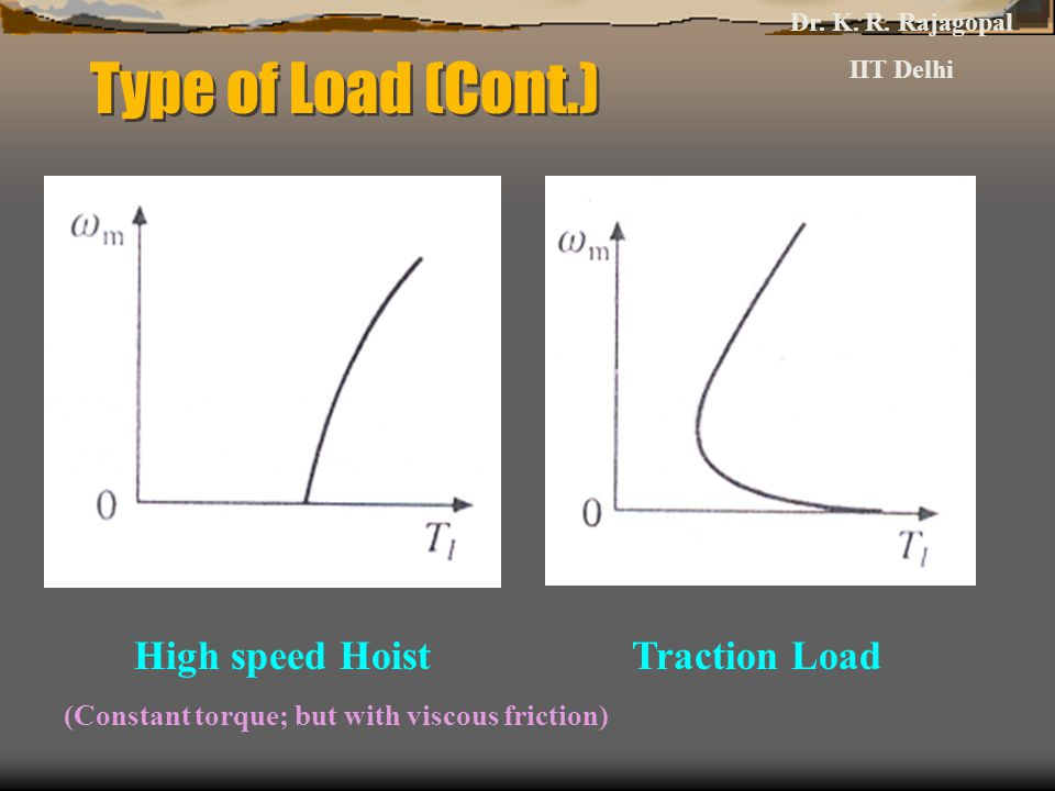Type of Load (Cont.) High speed Hoist Traction Load (Constant torque; but with viscous friction) Dr. K. R. Rajagopal IIT Delhi