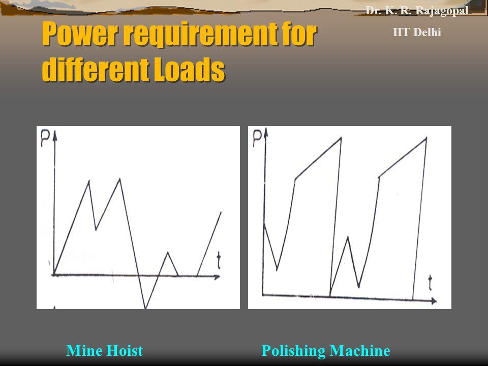 Power requirement for different Loads Mine HoistPolishing Machine Dr. K. R. Rajagopal IIT Delhi