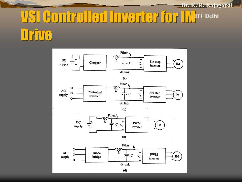 VSI Controlled Inverter for IM Drive Dr. K. R. Rajagopal IIT Delhi