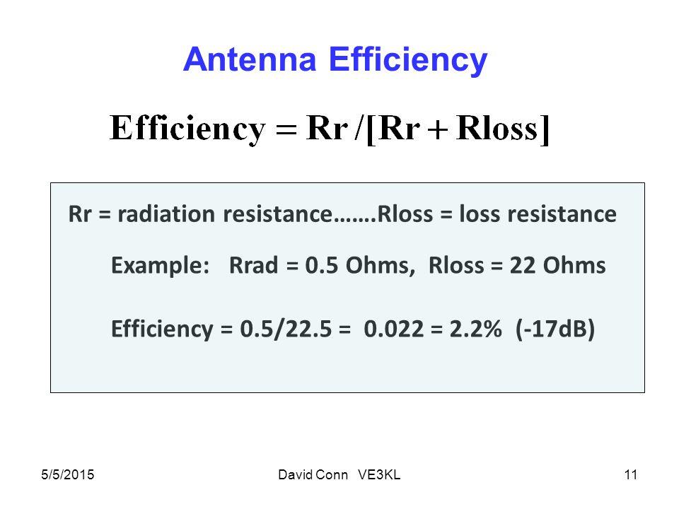 Antenna Efficiency 5/5/2015David Conn VE3KL11 Rr = radiation resistance…….Rloss = loss resistance Example: Rrad = 0.5 Ohms, Rloss = 22 Ohms Efficiency = 0.5/22.5 = 0.022 = 2.2% (-17dB)
