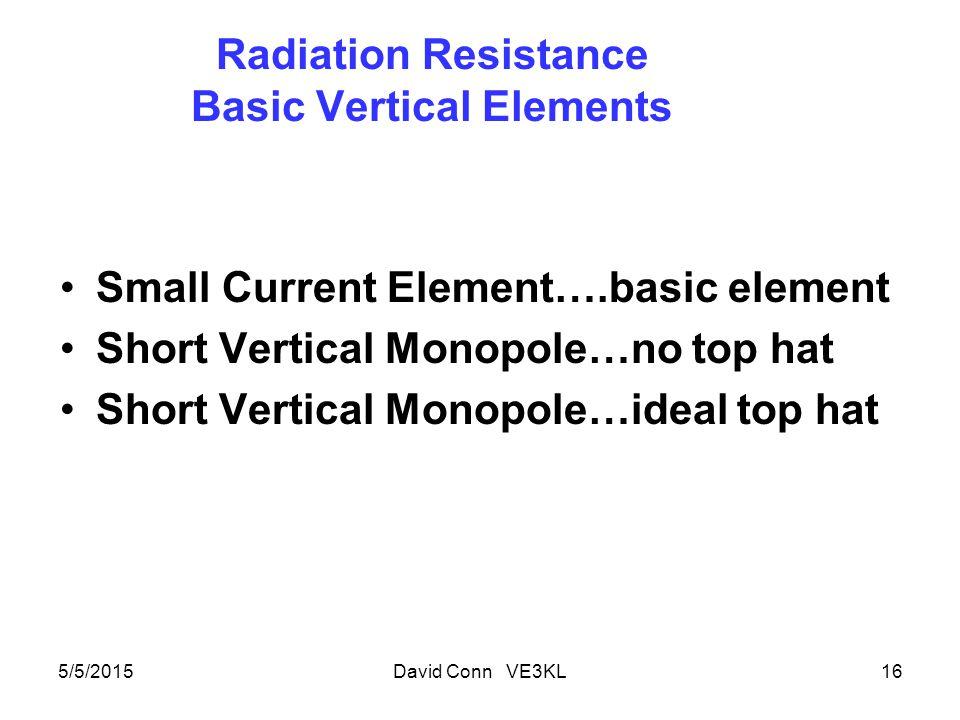 Radiation Resistance Basic Vertical Elements Small Current Element….basic element Short Vertical Monopole…no top hat Short Vertical Monopole…ideal top hat 5/5/2015David Conn VE3KL16