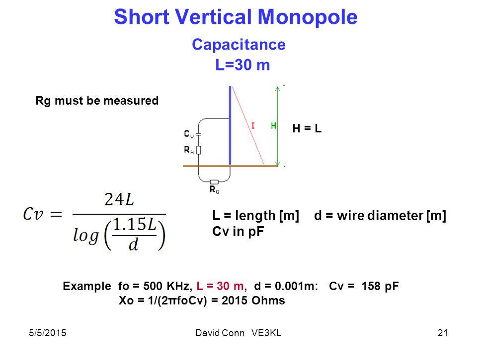 Short Vertical Monopole Capacitance L=30 m 5/5/2015David Conn VE3KL21 H = L L = length [m] d = wire diameter [m] Cv in pF Example fo = 500 KHz, L = 30 m, d = 0.001m: Cv = 158 pF Xo = 1/(2πfoCv) = 2015 Ohms Rg must be measured