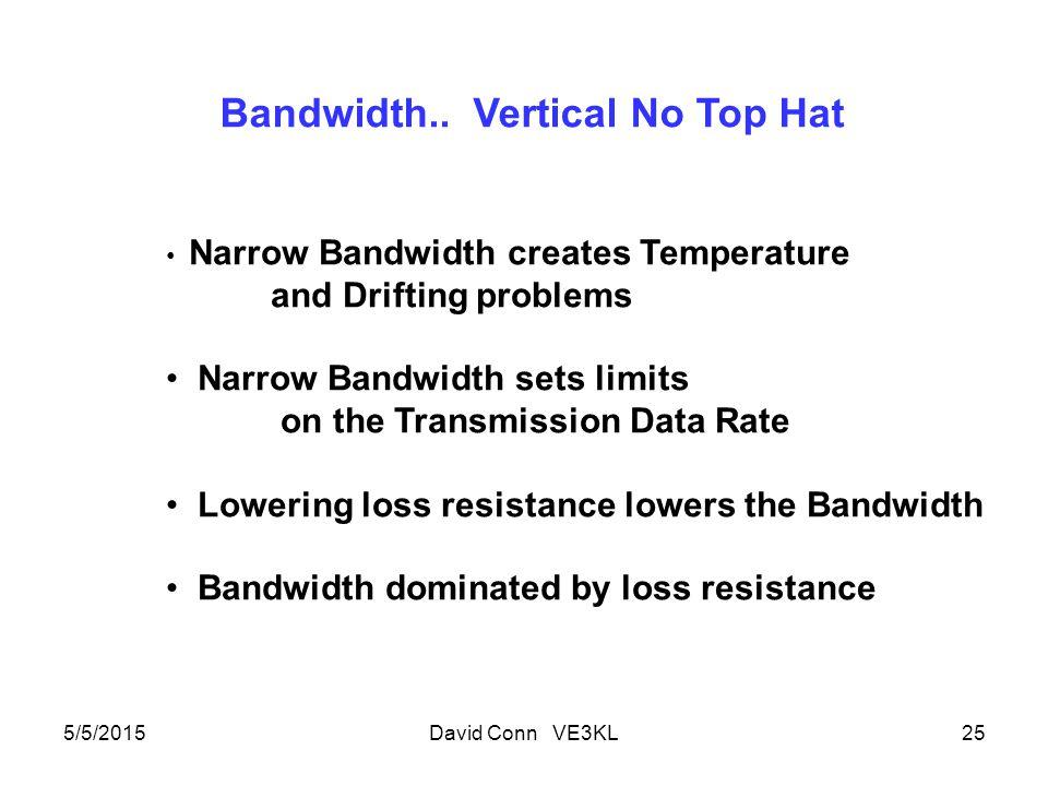 5/5/2015David Conn VE3KL25 Bandwidth..