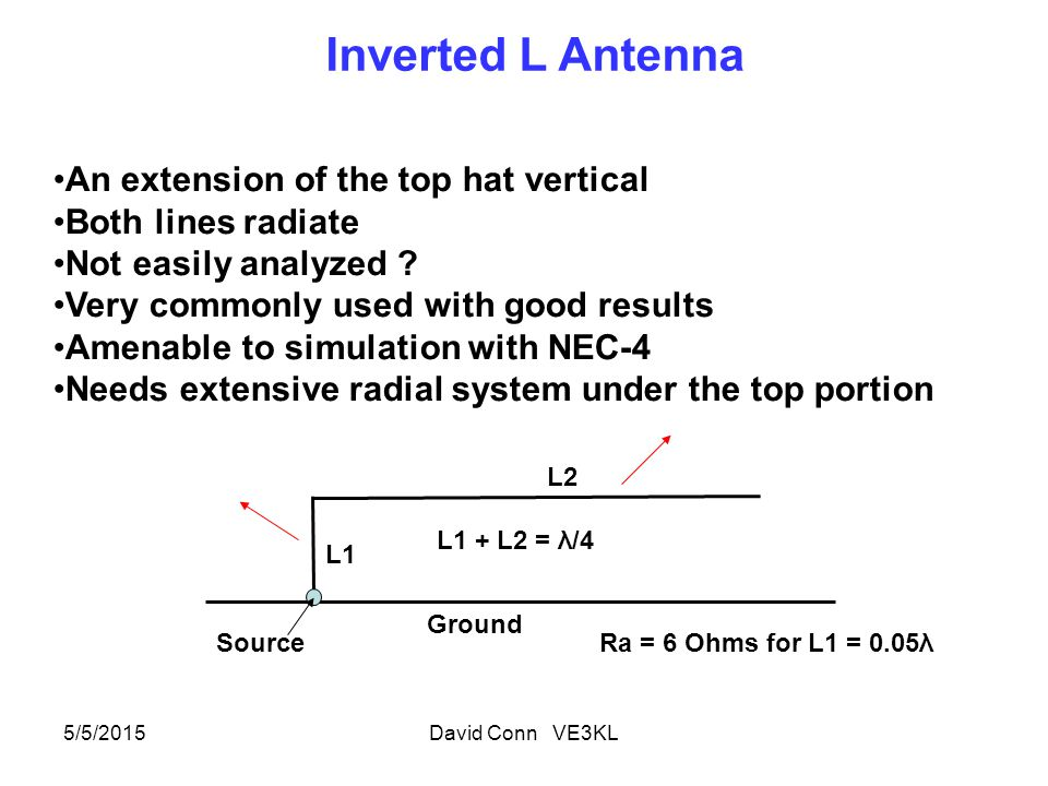 5/5/2015David Conn VE3KL Inverted L Antenna An extension of the top hat vertical Both lines radiate Not easily analyzed .