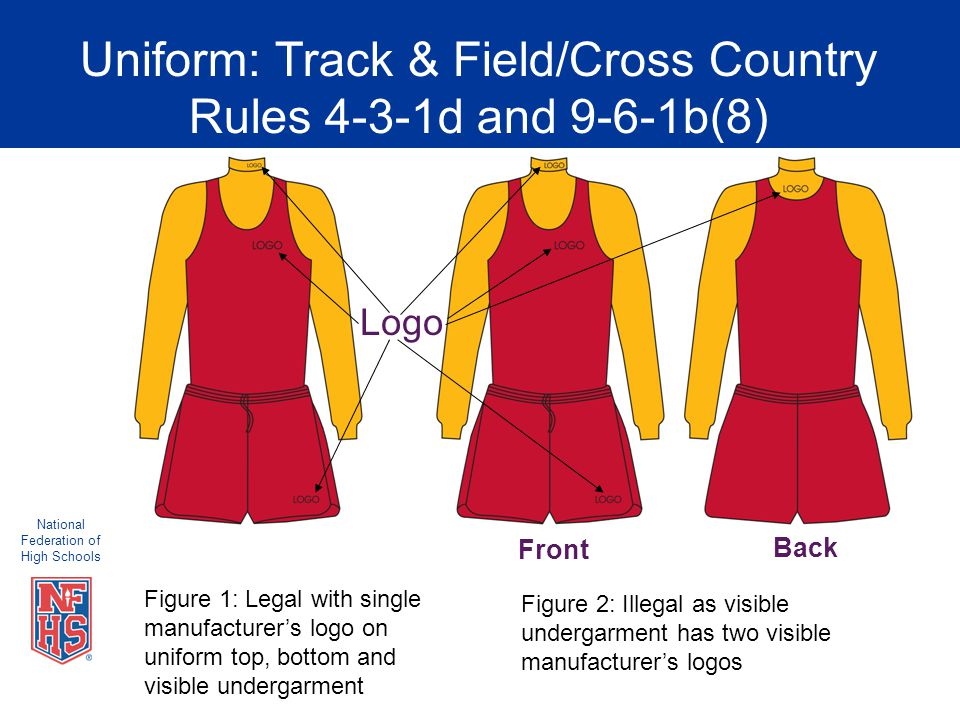 National Federation of High Schools Uniform: Track & Field/Cross Country Rules 4-3-1d and 9-6-1b(8) Figure 1: Legal with single manufacturer's logo on uniform top, bottom and visible undergarment Figure 2: Illegal as visible undergarment has two visible manufacturer's logos Logo Front Back