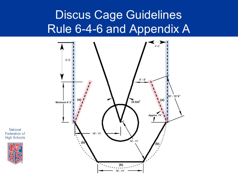 National Federation of High Schools Discus Cage Guidelines Rule 6-4-6 and Appendix A