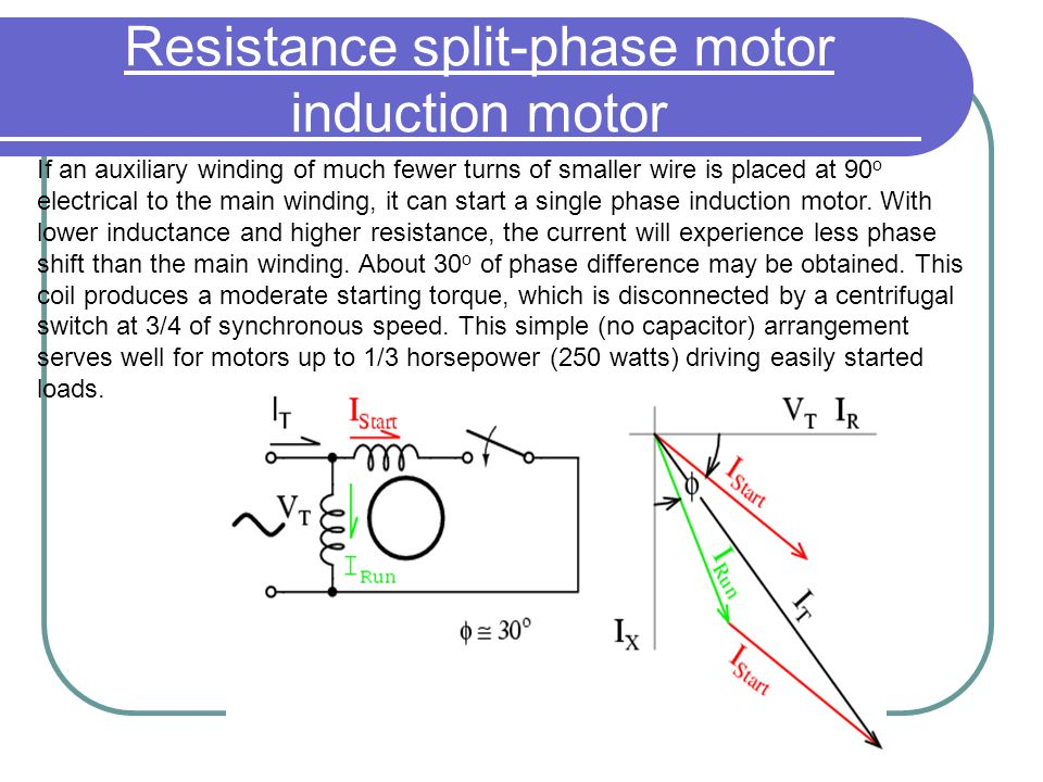 Resistance split-phase motor induction motor If an auxiliary winding of much fewer turns of smaller wire is placed at 90 o electrical to the main wind