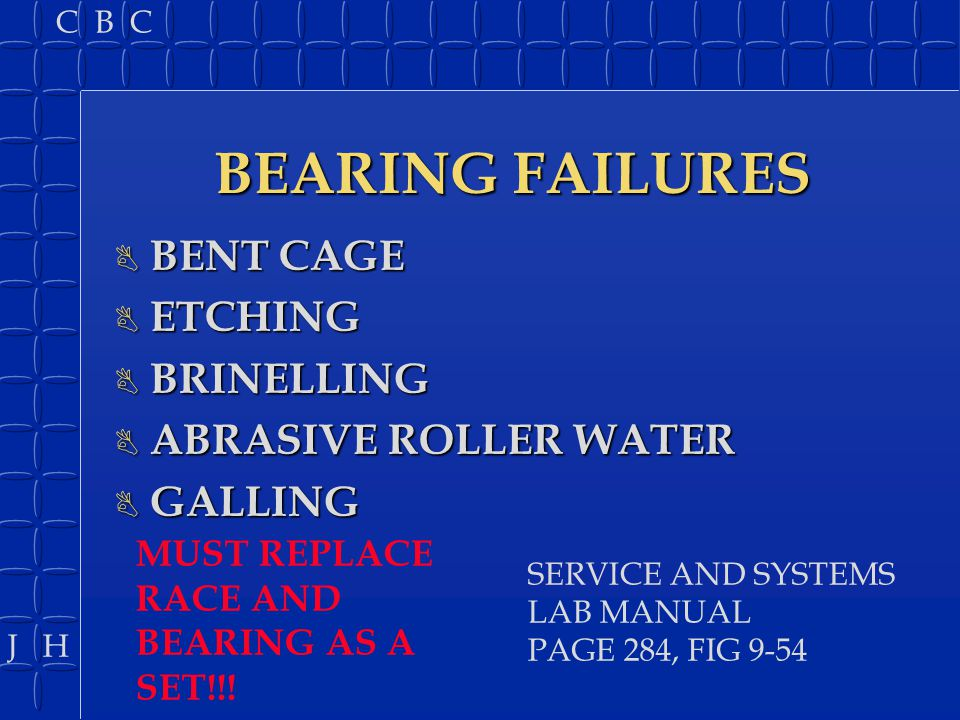 J H C B C BEARING FAILURES B BENT CAGE B ETCHING B BRINELLING B ABRASIVE ROLLER WATER B GALLING SERVICE AND SYSTEMS LAB MANUAL PAGE 284, FIG 9-54 MUST