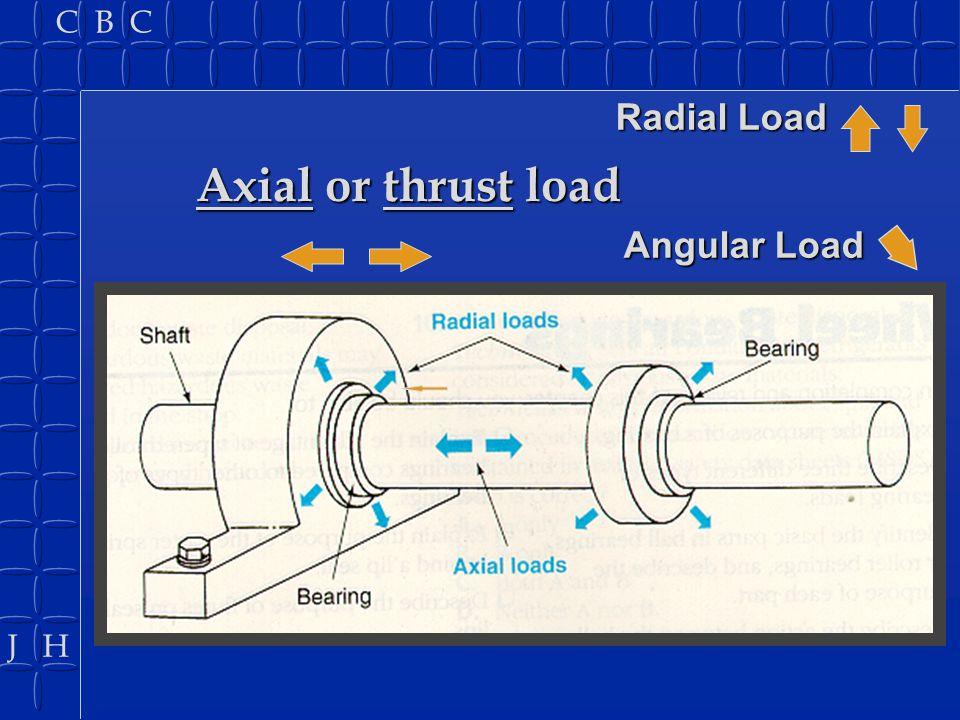 J H C B C Radial load