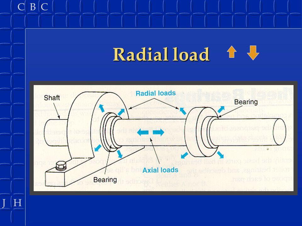 J H C B C Angular load