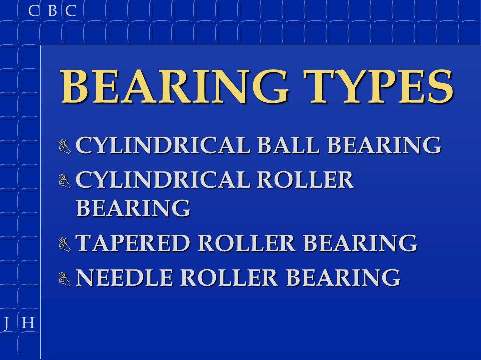 J H C B C Cylindrical Ball bearings B Radial loads only..