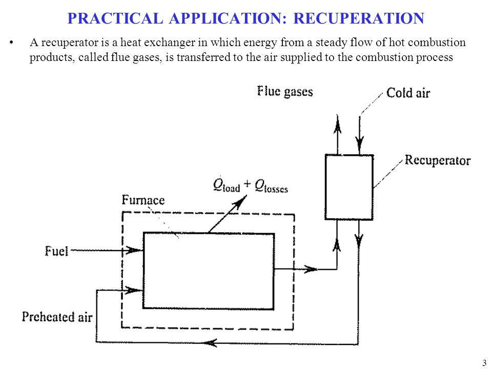 3 PRACTICAL APPLICATION: RECUPERATION A recuperator is a heat exchanger in which energy from a steady flow of hot combustion products, called flue gases, is transferred to the air supplied to the combustion process