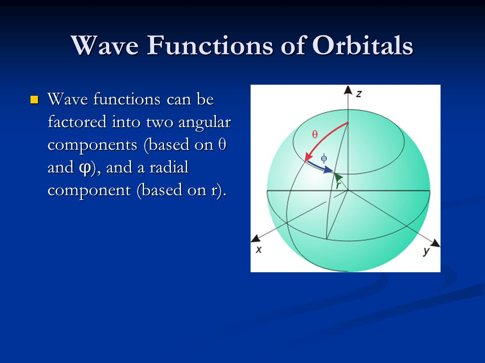 Wave Functions of Orbitals Wave functions can be factored into two angular components (based on θ and φ ), and a radial component (based on r).