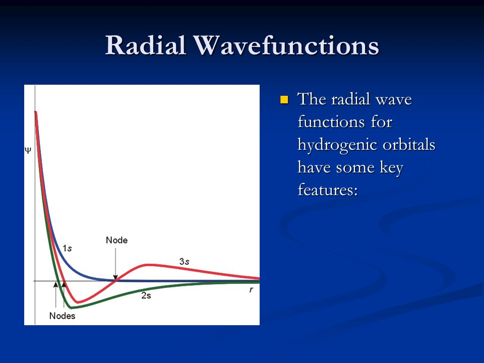 Radial Wavefunctions The radial wave functions for hydrogenic orbitals have some key features: