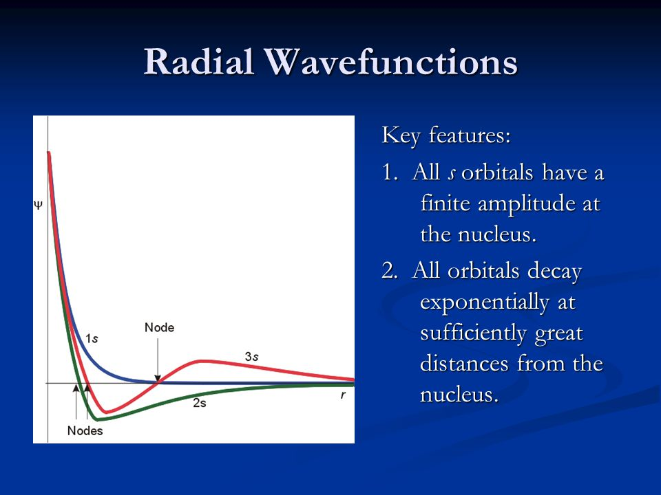 Radial Wavefunctions Key features: 1.All s orbitals have a finite amplitude at the nucleus.