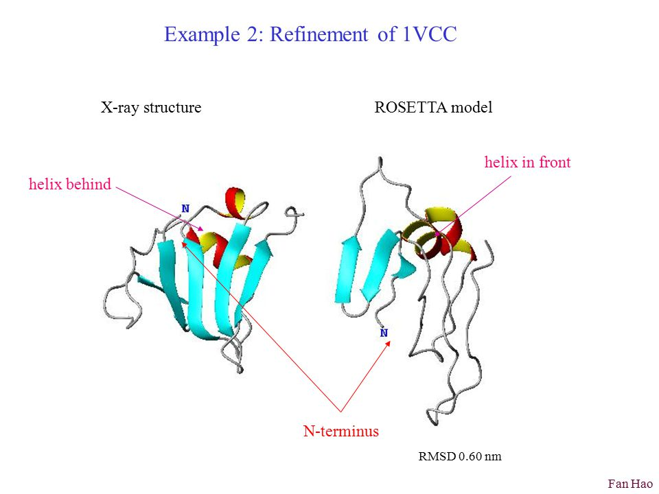 Example 2: Refinement of 1VCC X-ray structureROSETTA model RMSD 0.60 nm N-terminus Fan Hao helix behind helix in front