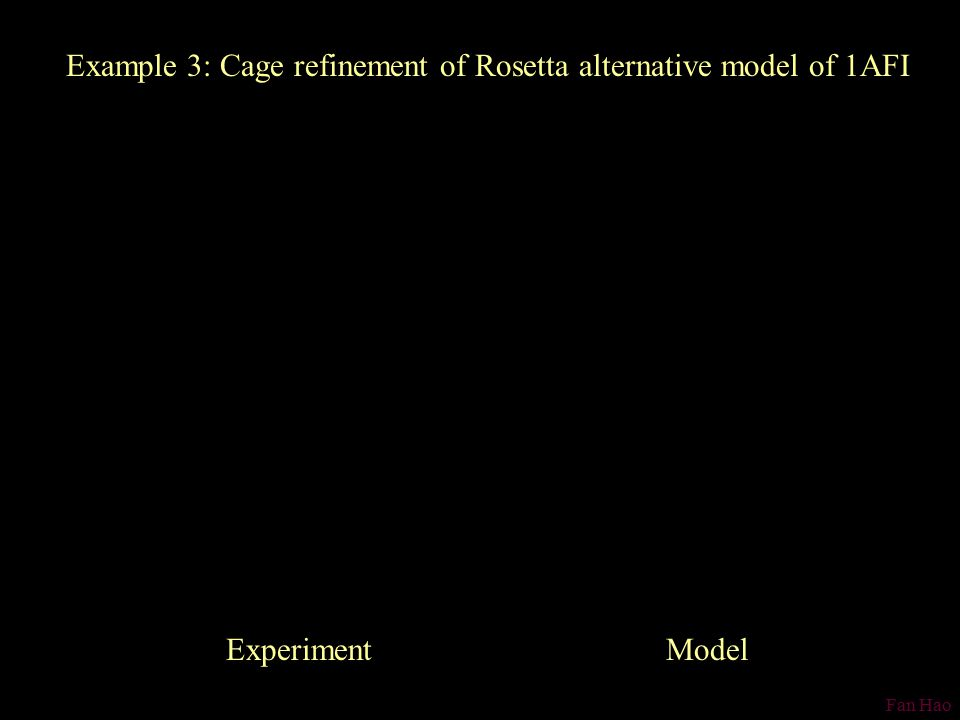 Example 3: Cage refinement of Rosetta alternative model of 1AFI ExperimentModel Fan Hao