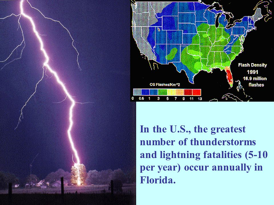 In the U.S., the greatest number of thunderstorms and lightning fatalities (5-10 per year) occur annually in Florida.
