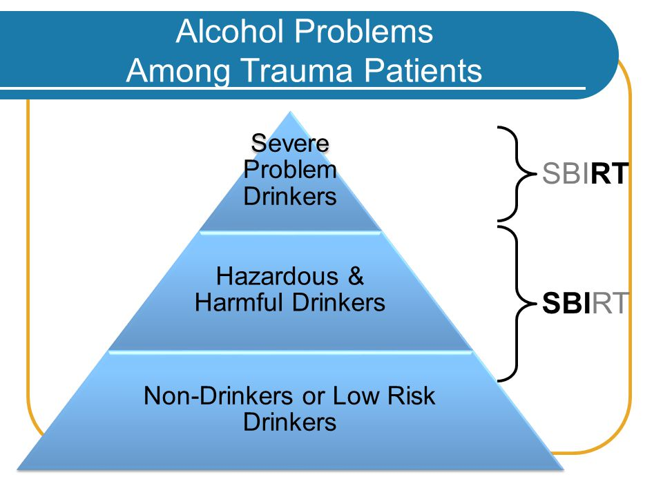Alcohol Problems Among Trauma Patients Severe Problem Drinkers Hazardous & Harmful Drinkers Non-Drinkers or Low Risk Drinkers SBIRT