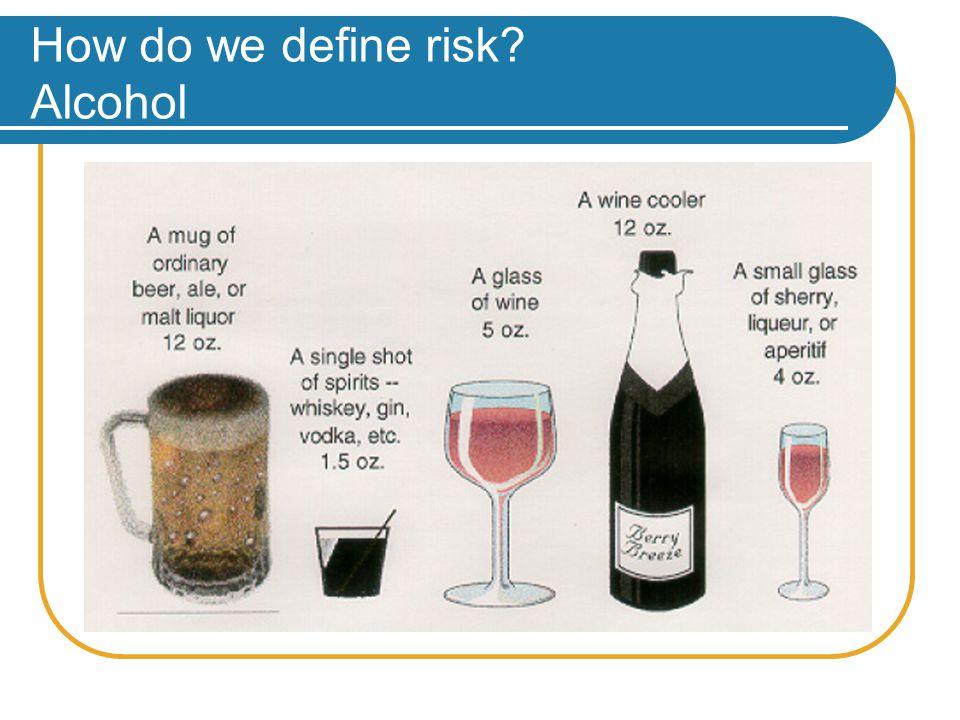 How do we define risk? Alcohol