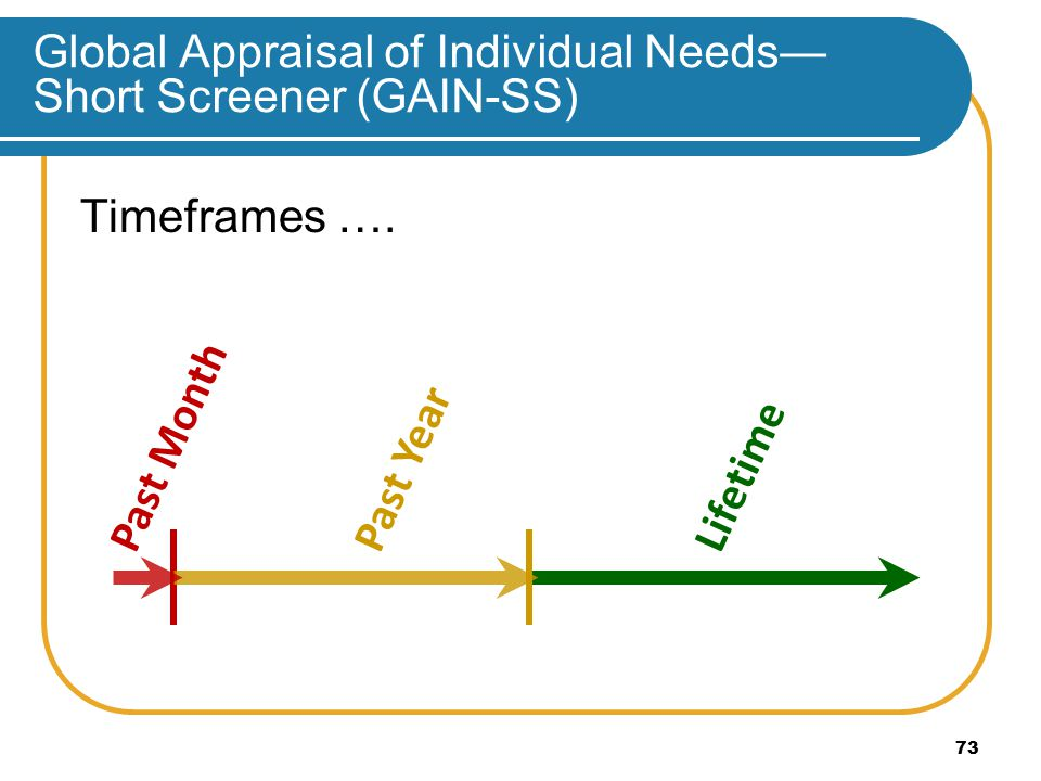 Global Appraisal of Individual Needs— Short Screener (GAIN-SS) Timeframes ….