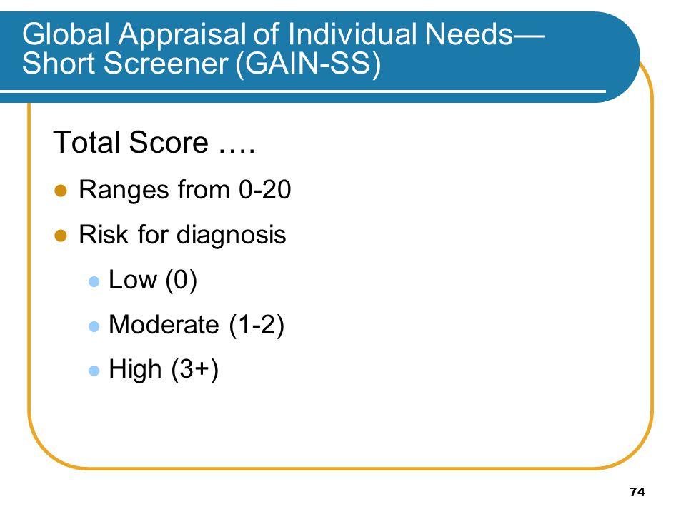 Global Appraisal of Individual Needs— Short Screener (GAIN-SS) Total Score ….