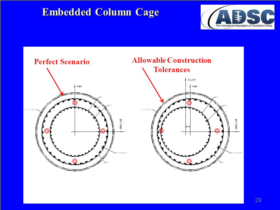 29 Embedded Column Cage Perfect Scenario Allowable Construction Tolerances