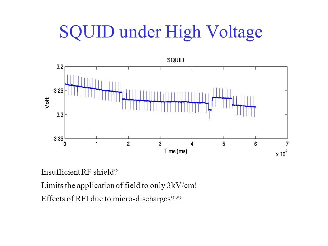 SQUID under High Voltage Insufficient RF shield. Limits the application of field to only 3kV/cm.