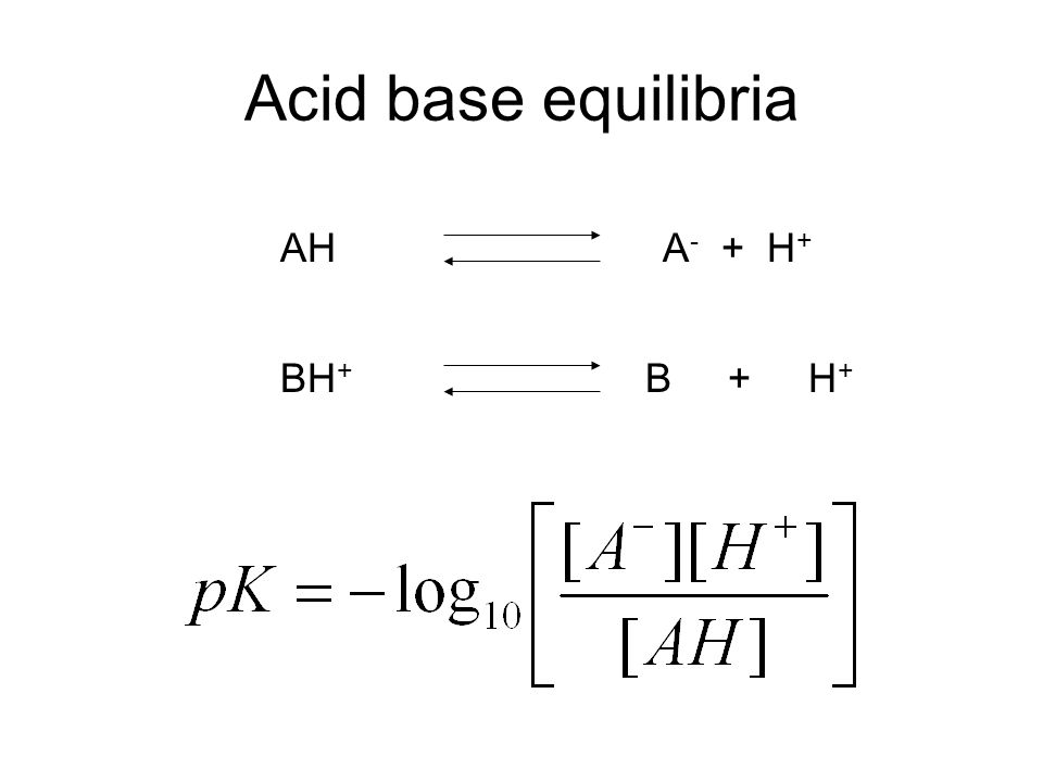 Acid base equilibria AHA - + H + B + H + BH +
