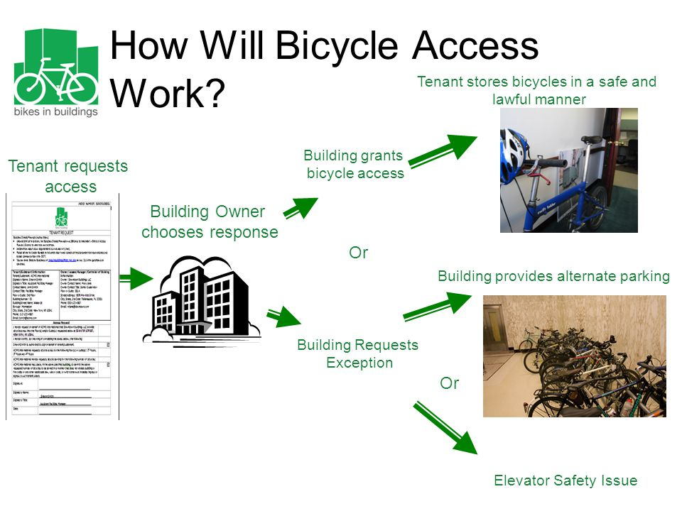 Designing A Bicycle Access Plan: Buildings have flexibility  There is no one size fits all solution.