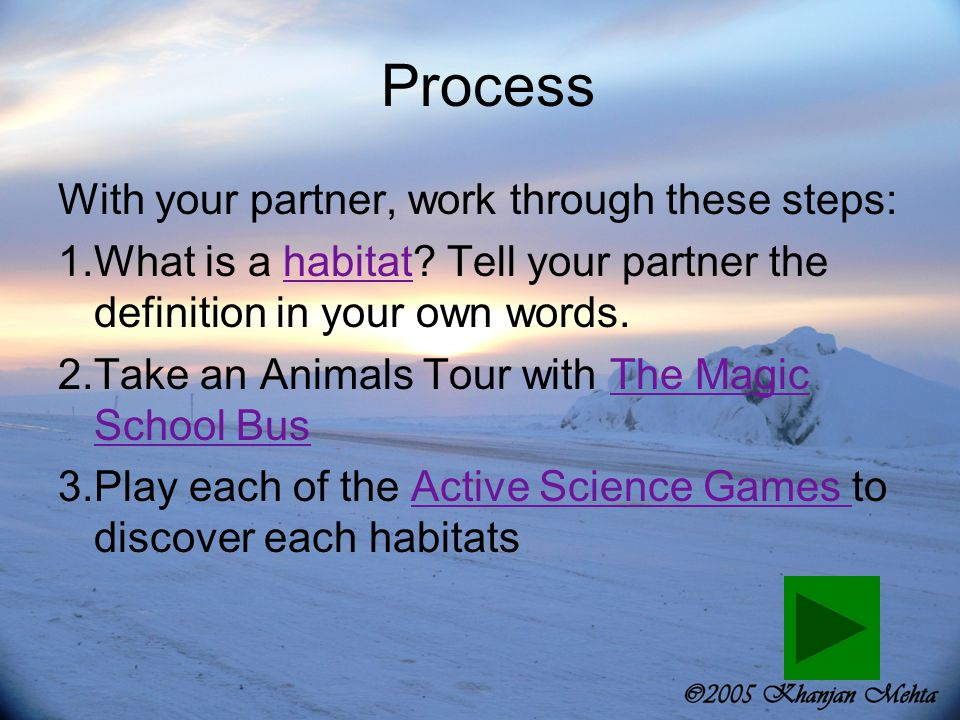 Process With your partner, work through these steps: 1.What is a habitat.