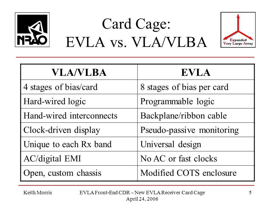 Keith MorrisEVLA Front-End CDR – New EVLA Receiver Card Cage April 24, 2006 5 Card Cage: EVLA vs.