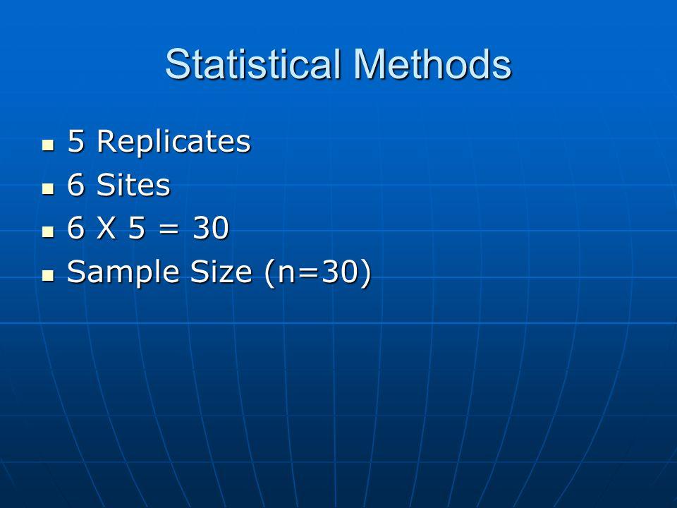 Statistical Methods 5 Replicates 5 Replicates 6 Sites 6 Sites 6 X 5 = 30 6 X 5 = 30 Sample Size (n=30) Sample Size (n=30)