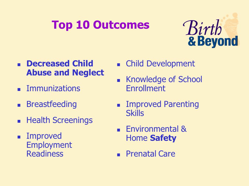 Top 10 Outcomes Decreased Child Abuse and Neglect Immunizations Breastfeeding Health Screenings Improved Employment Readiness Child Development Knowledge of School Enrollment Improved Parenting Skills Environmental & Home Safety Prenatal Care